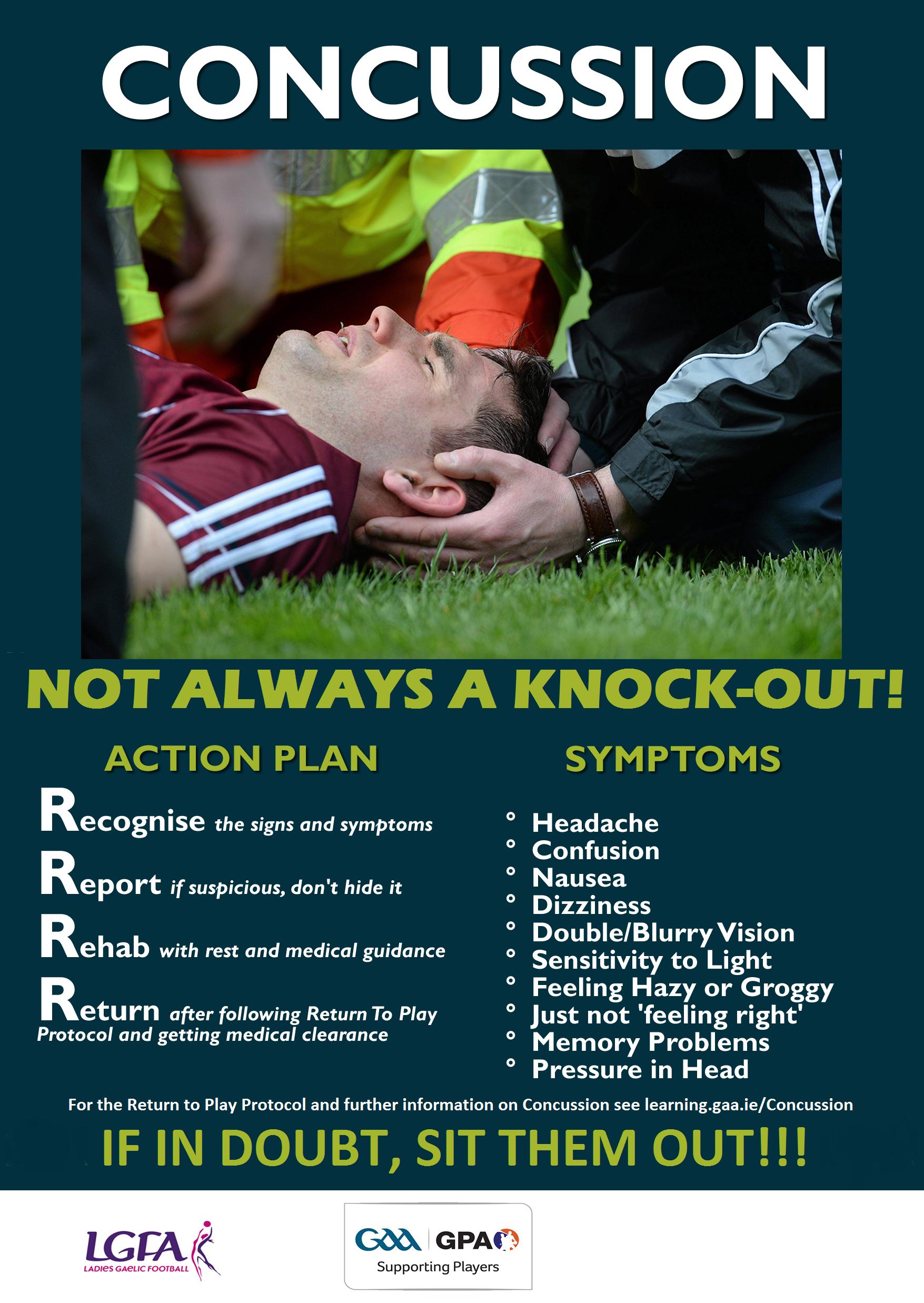 GAA-Concussion-Poster-2015