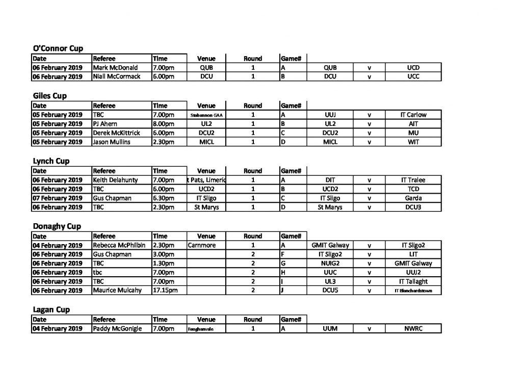 Week 2 Championship Fixtures - Ladies Gaelic Football